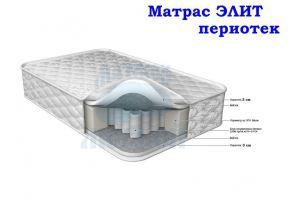 Матрас Морфей Элит Периотек - Мебельная фабрика «Морфей»