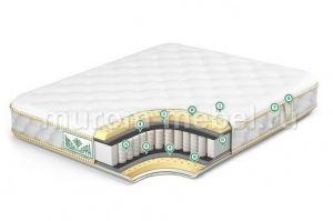 Матрас мягкий Классик-3 - Мебельная фабрика «Муром-Мебель»