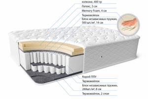 Матрас НПБ двухсторонний Венера 500 - Мебельная фабрика «Фабрика Сна»