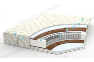 Матрас НПБ ЛМ 2296 - Мебельная фабрика «Фабрика натуральной мебели»