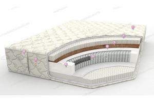 Матрас НПБ ЛМ 356 - Мебельная фабрика «Фабрика натуральной мебели»