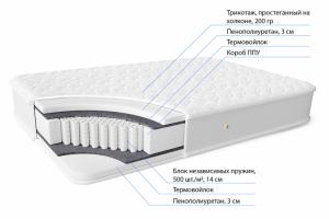 Матрас НПБ с ППУ Веста 500 - Мебельная фабрика «Фабрика Сна»