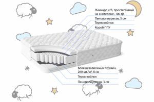 Матрас НПБ Софт Беби - Мебельная фабрика «Фабрика Сна»