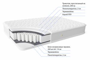 Матрас НПБ Ювента 260 - Мебельная фабрика «Фабрика Сна»