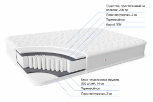 Матрас НПБ Ювента 500 - Мебельная фабрика «Фабрика Сна»