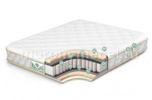 Матрас ортопедический Стандарт струтто 1 - Мебельная фабрика «Муром-Мебель»