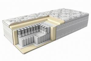 Матрас Parlament - Мебельная фабрика «Релакс»