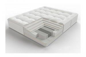 Матрас Коллекция Dynasty Windsor / Виндзор - Мебельная фабрика «Sensor Sleep»