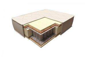 Матрас спальный Либер классик - Мебельная фабрика «ОСКАР»