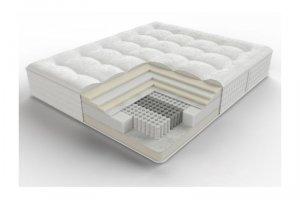Матрас  Коллекция Dynasty Stuard / Стюард - Мебельная фабрика «Sensor Sleep»