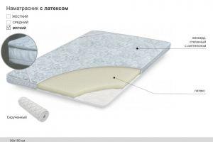 Наматрасник с двойной окантовкой латекс - Мебельная фабрика «Боровичи-Мебель»