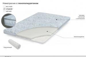 Наматрасник с двойной окантовкой пенополиреутан - Мебельная фабрика «Боровичи-Мебель»