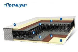 Пружинный матрац Премиум - Мебельная фабрика «Коралл»