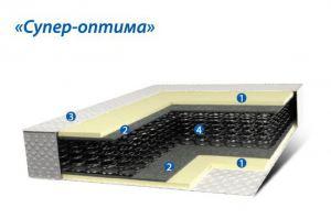 Пружинный матрац Супер Оптима - Мебельная фабрика «Коралл»