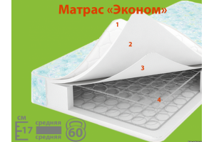 Пружинный матрас Эконом - Мебельная фабрика «Resto»