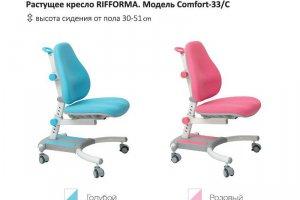 Растущий стул-кресло Comfort 33c - Импортёр мебели «Полезные технологии (Тайвань)»