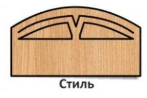 Спинка кровати Стиль - Оптовый поставщик комплектующих «Элит & Ко»
