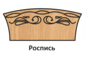 Спинка кроватная Роспись - Оптовый поставщик комплектующих «Элит & Ко»