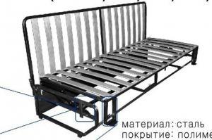 Механизм трансформации Тик-так с латами - Оптовый поставщик комплектующих «Кузнецкий завод мебельной фурнитуры»